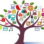 Social Media AZ